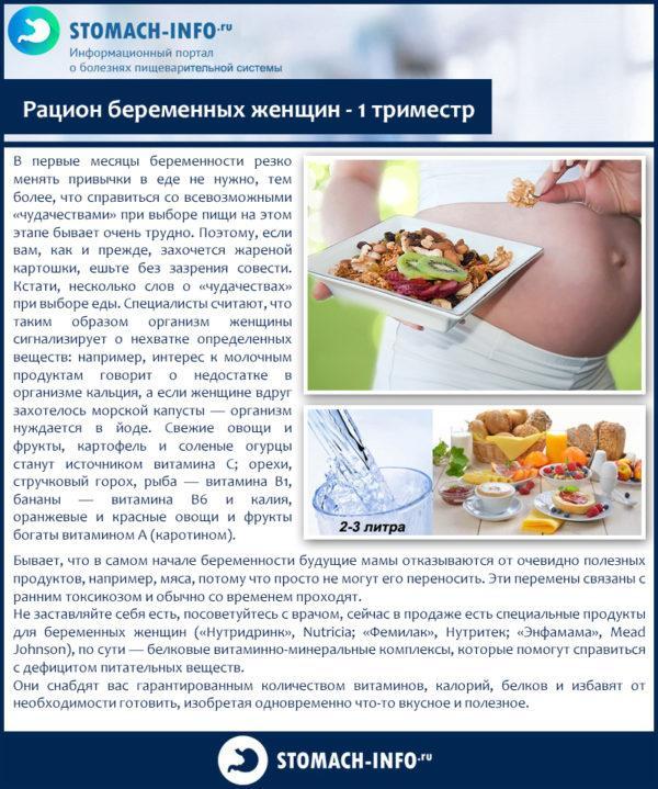 Рацион беременных женщин - 1 триместр