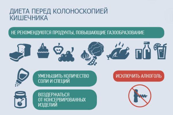 Рекомендации по питанию перед проведением колоноскопии