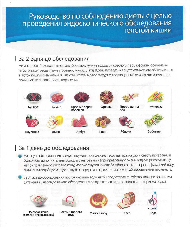 Рекомендуемое питание перед проведением обследования кишечника