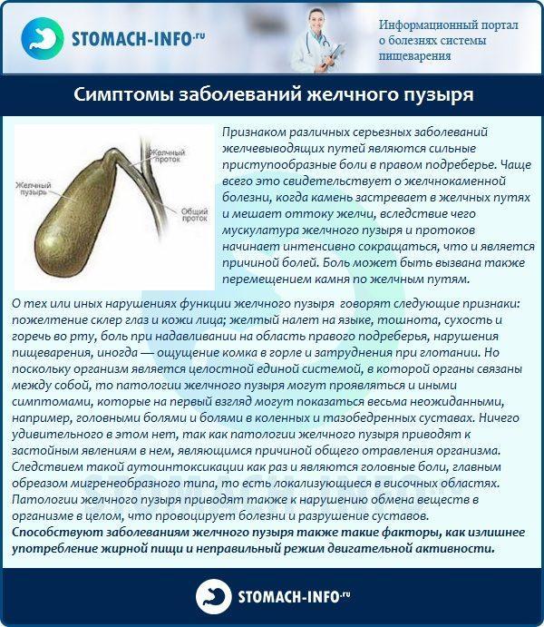 Симптомы заболеваний желчного пузыря
