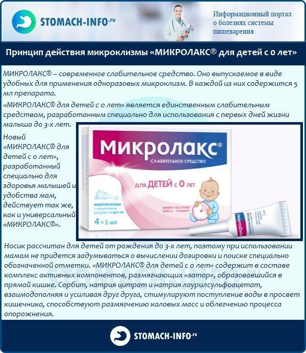 Принцип действия микроклизмы «МИКРОЛАКС® для детей с 0 лет»