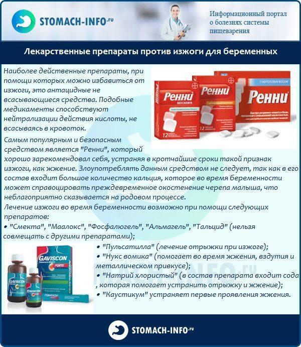 Лекарственные препараты против изжоги для беременных