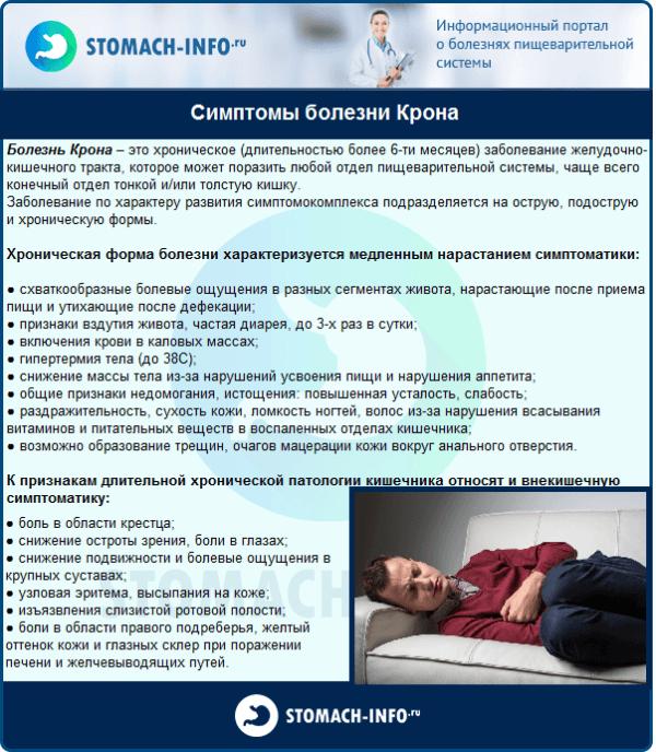 Симптомы болезни Крона