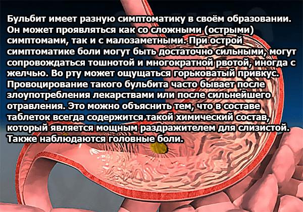 Симптомы бульбита