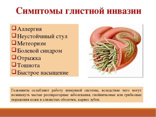 Симптомы глистной инвазии