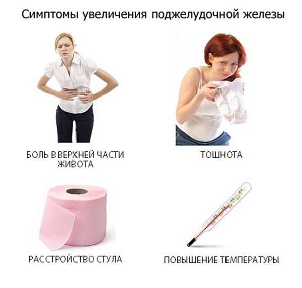 Симптомы увеличения поджелудочной железы