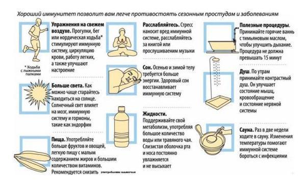 Способы укрепления иммунитета