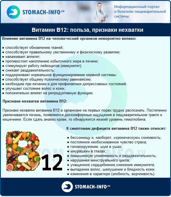 Витамин В12: польза, признаки нехватки