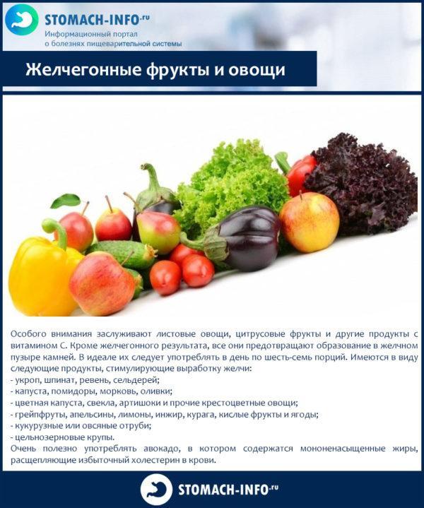 Желчегонные фрукты и овощи