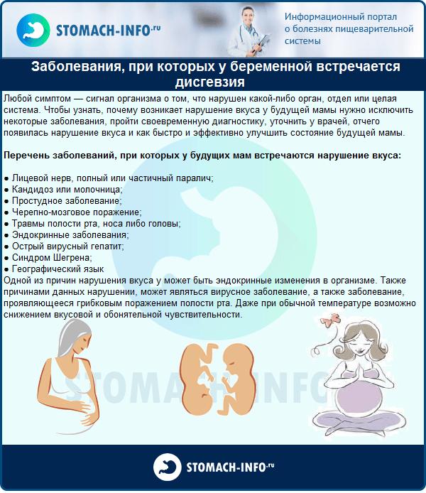 Заболевания, при которых у беременной встречается дисгевзия