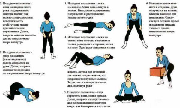 Комплекс лечебной физкультуры