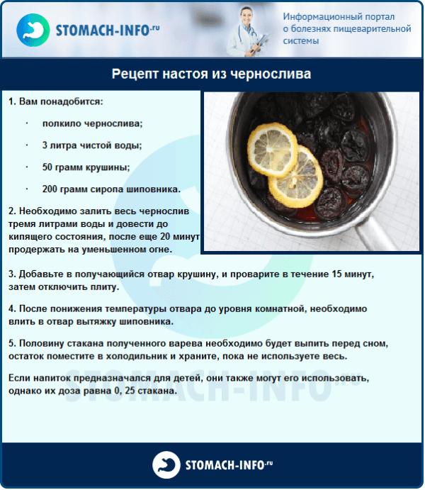Рецепт настоя из чернослива