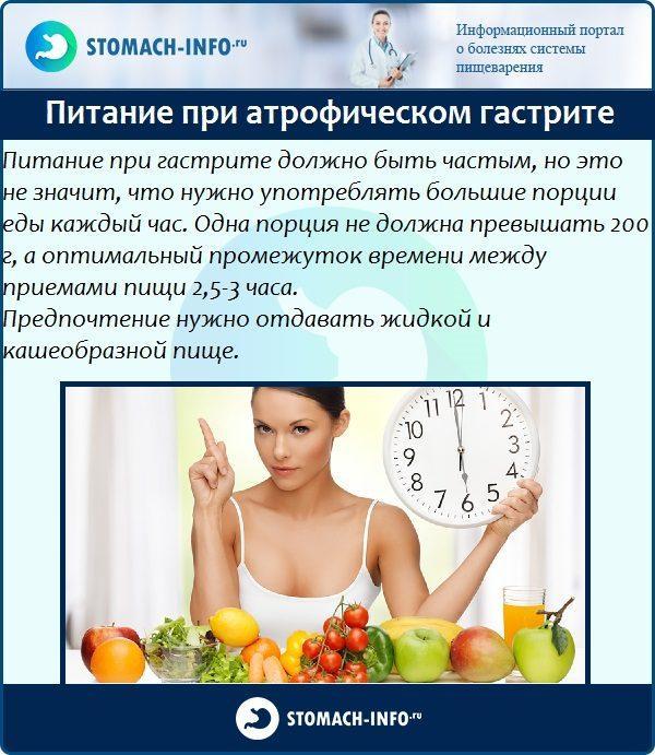 Принципы питания при гастрите