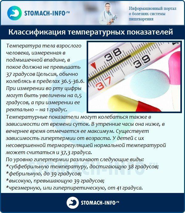 Классификация температурных показателей