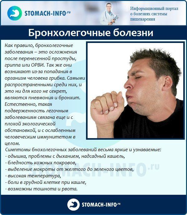 Бронхолегочные заболевания