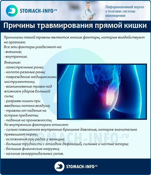 Причины травмирования кишечника