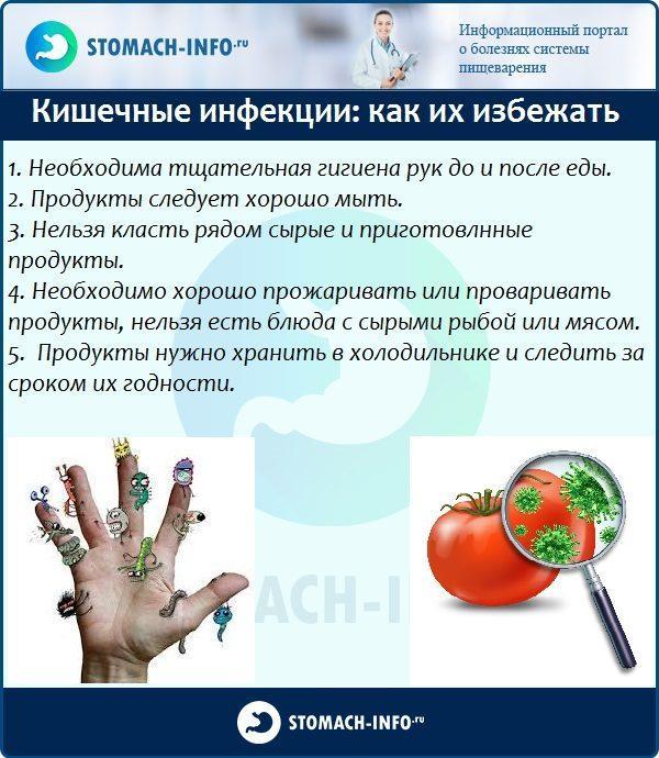 Как избежать кишечных инфекций