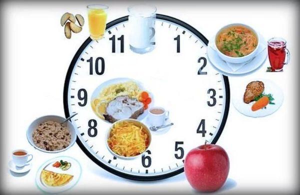 Для коррекции состояния требуется дробное питание