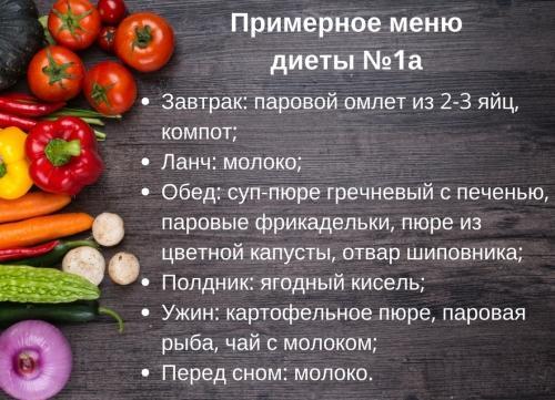 Примерное меню диеты №1а
