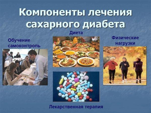 Основы терапии при сахарном диабете