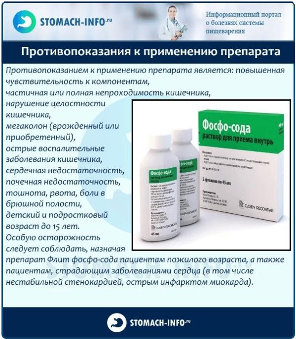 Противопоказания к применению препарата