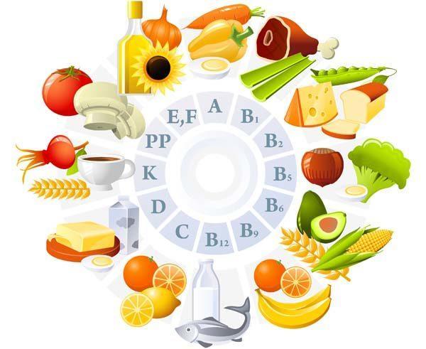 Чувством голода после еды может проявляться нехватка основных микроэлементов и витаминов в организме