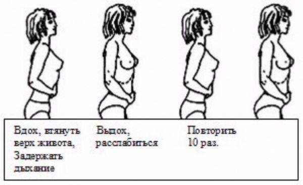 Дыхательная гимнастика для кишечника