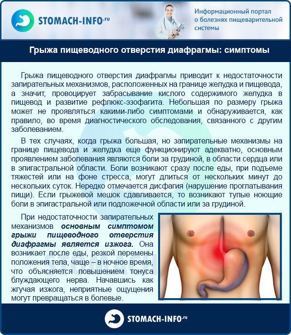 Грыжа пищеводного отверстия диафрагмы: симптомы