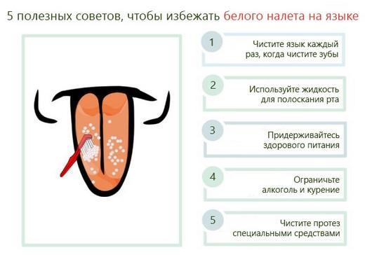 Как избежать белого налета на языке