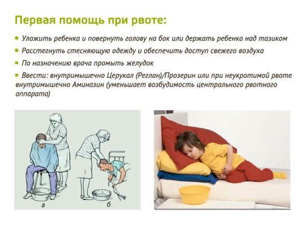 Как помочь малышу при рвоте