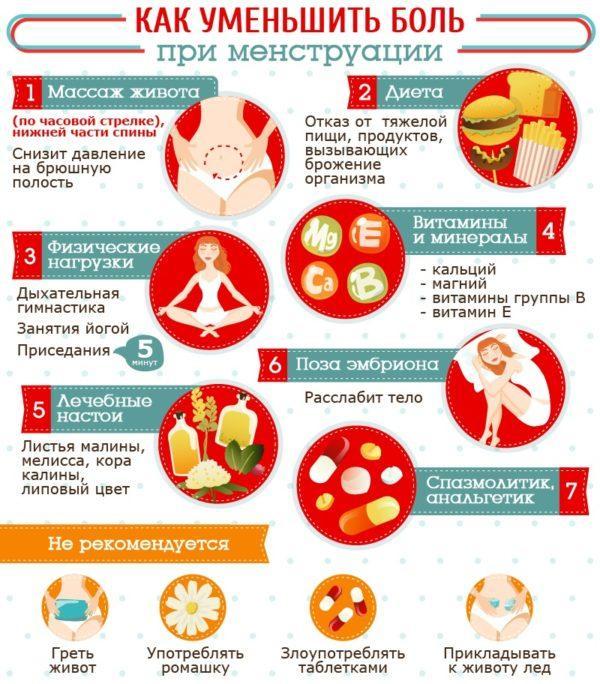 Как уменьшить боль при менструации
