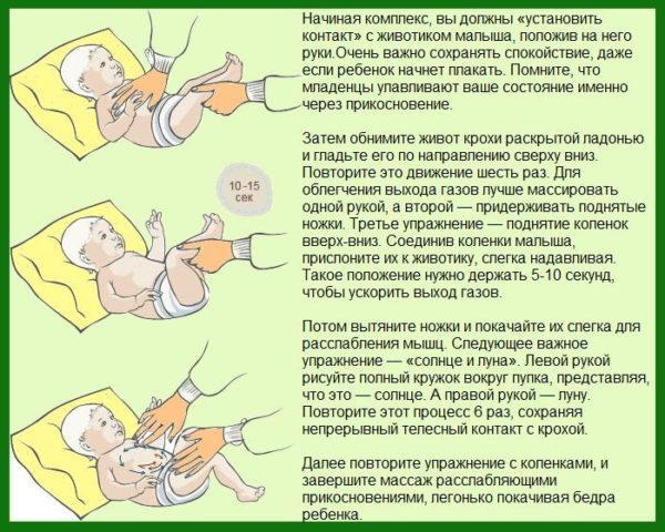 Комплекс помощи ребенку при кишечных коликах