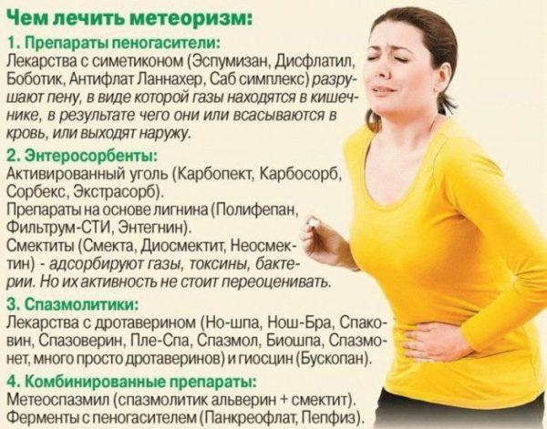 Тяжесть и вздутие в желудке: причины вздутия живота