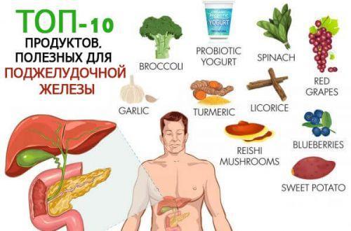 Лучшие продукты для поджелудочной железы