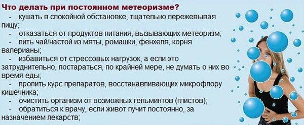 Методы устранения метеоризма