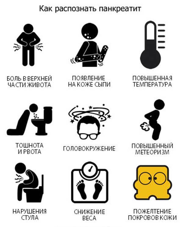 Общие симптомы панкреатита