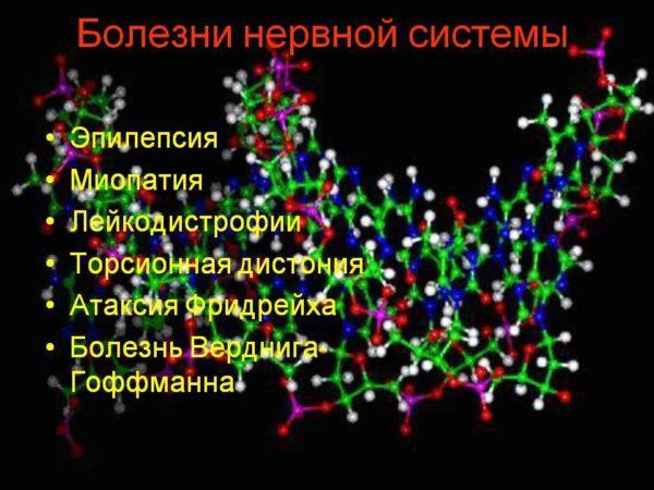 Основные болезни нервной системы