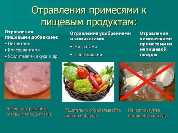 Отравления примесями к пищевым продуктам