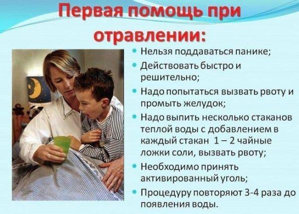 Рвота у ребенка без температуры многократная, непрерывная или внезапная