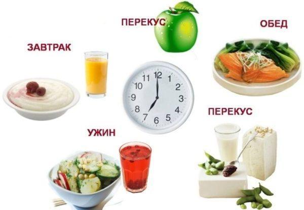 Питание должно быть дробным, не менее 5 раз в день, маленькими порциями