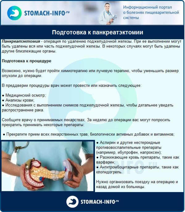 Подготовка к панкреатэктомии