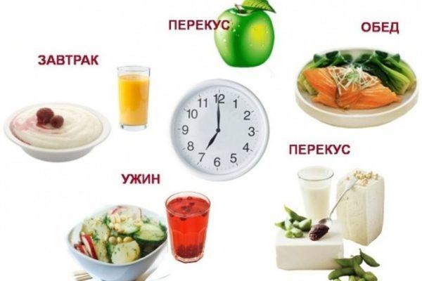 Принимать пищу нужно не менее 5 раз в день и обязательно небольшими порциями