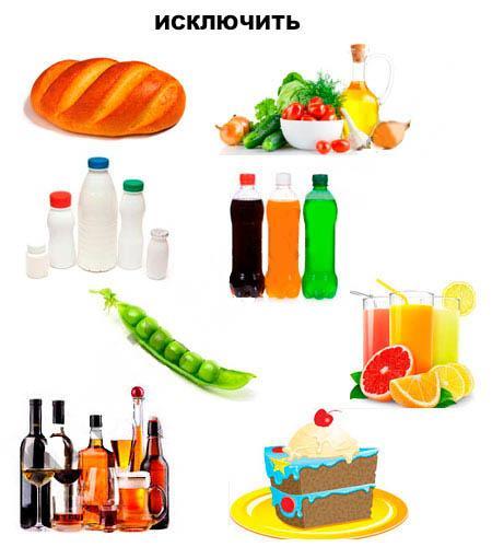 Продукты которые необходимо исключить