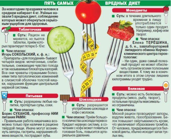Пять самых вредных диет