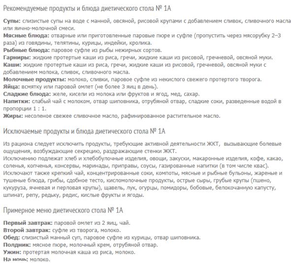 Рекомендуемые продукты и блюда диетического стола № 1А