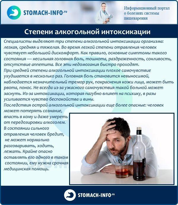 Степени алкогольной интоксикации