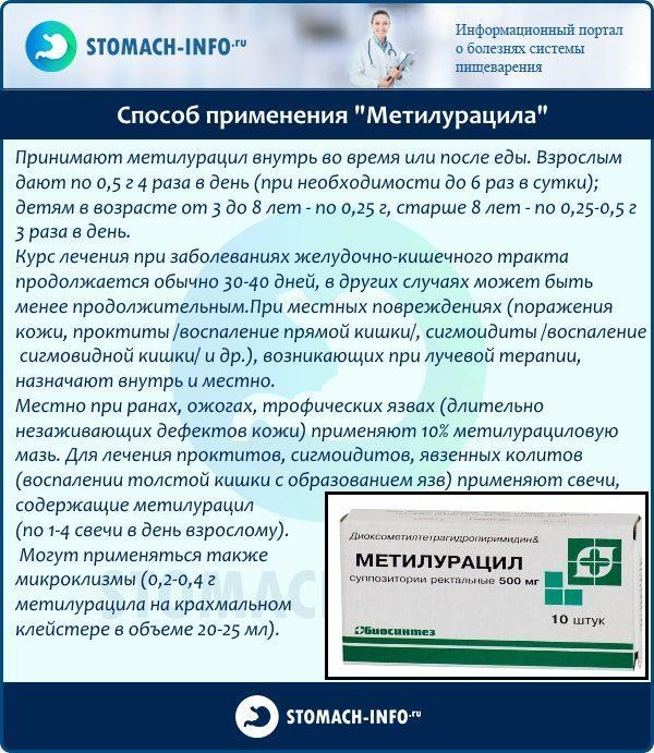 """Способ применения """"Метилурацила"""""""