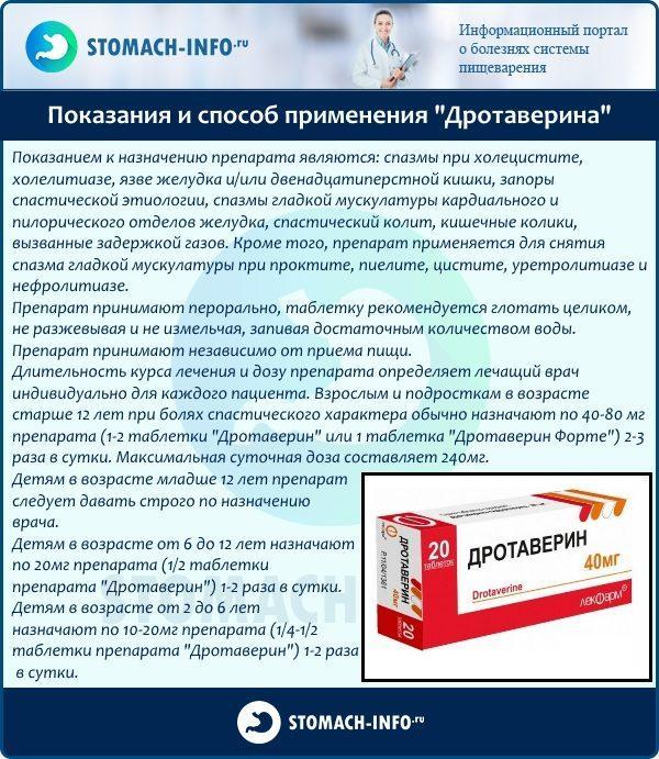 """Показания и способ применения """"Дротаверина"""""""