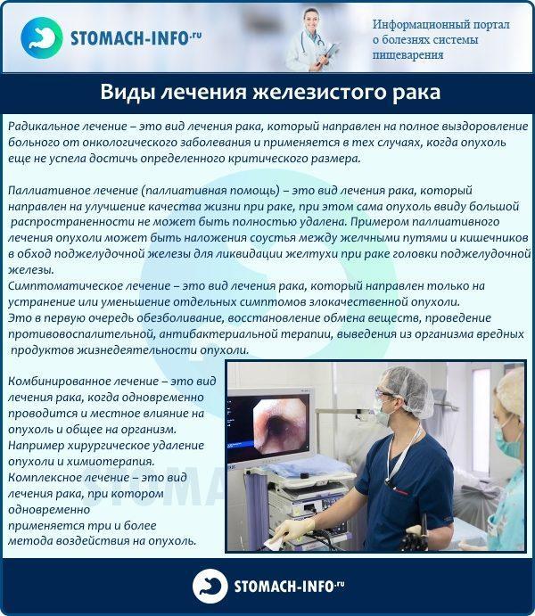 Виды лечения железистого рака