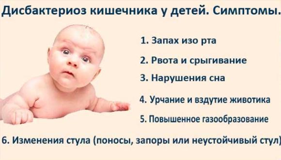 Симптомы дисбактериоза у детей